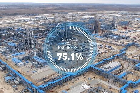 Amur GPP by the end of April 2021 is 75,1% ready