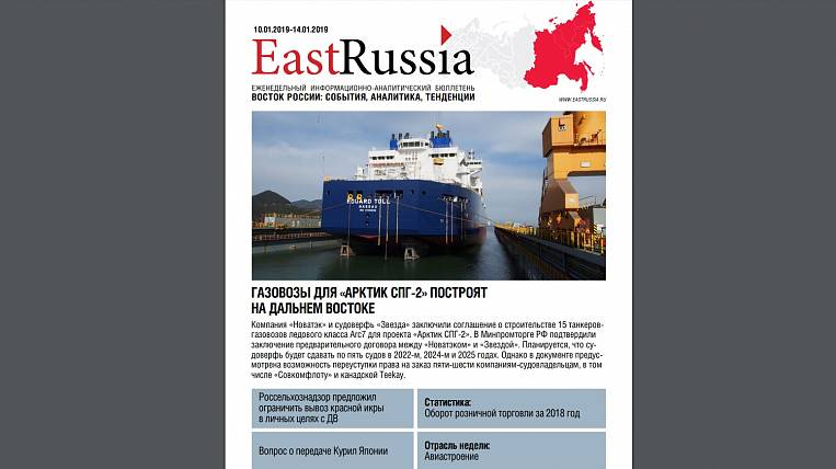 EastRussia Bulletin: US sanctions threaten to become an obstacle to the supply of MS-21 abroad