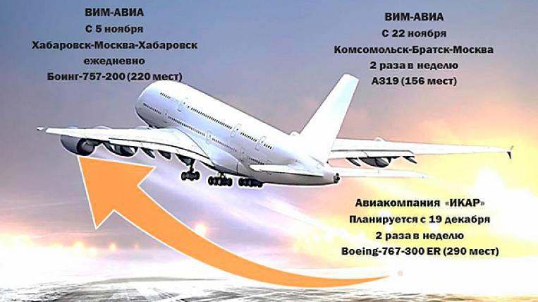 The number of flights on the route Khabarovsk-Moscow will increase