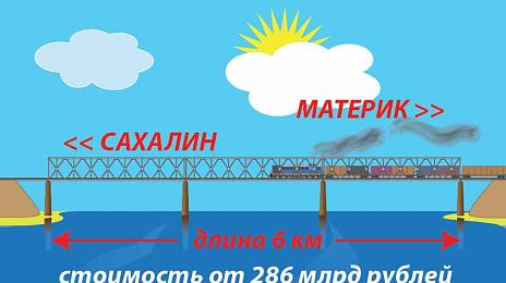 Is the bridge to Sakhalin going to Japan?