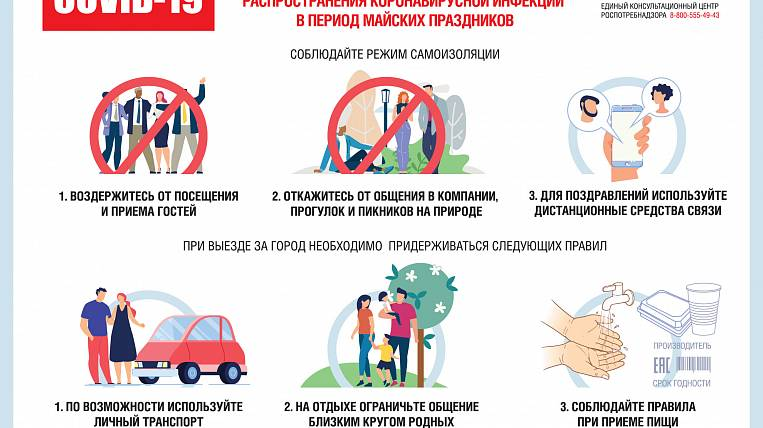 Rospotrebnadzor issued recommendations on behavior for the May holidays